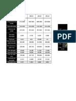 Datos Proctor