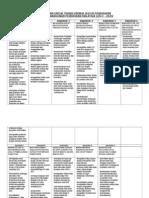 11 Anjakan Pelan Pembangunan Pendidikan Malaysia 2013 2025