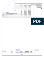 Microsoft Office Project - Proyect2