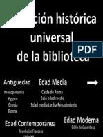 presentacionbibliotecasfix-121120171228-phpapp02