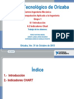 Indicadores Chart