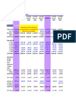 P&L Consolidated(Aurobindo Pharma).xls