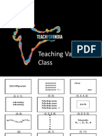 Anasuya Menon_Teaching Values in Class
