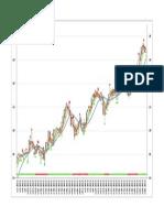 GE Trend TradingDec13