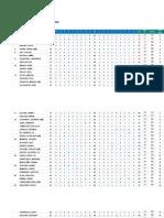 ICTSI 2014 PGT Qualifying School Day 2 Result