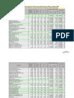 CPF Quantitative Performance Analysis UT Q1 09