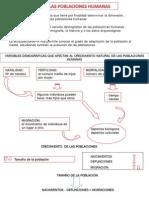 Tema 12 -13_biodemografia0