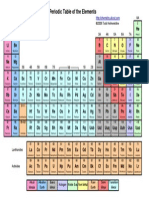 Periodic Table Names Color