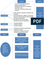 Emergency Framework