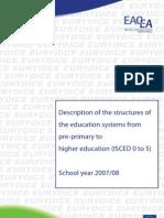 Eurydice Sistemas Educativos