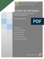IPSA-Informe de TS