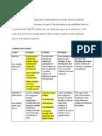 selfreflectionletter1 doc