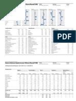 2013 12 02 geneva advisors equity income i ishares russell 1000 value