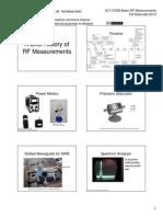 History of Rf Measurements