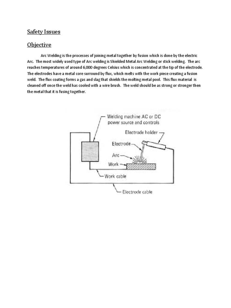 Arc Welding Industrial Processes Electrode Diagram