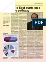 Middle East Renewable Pathway