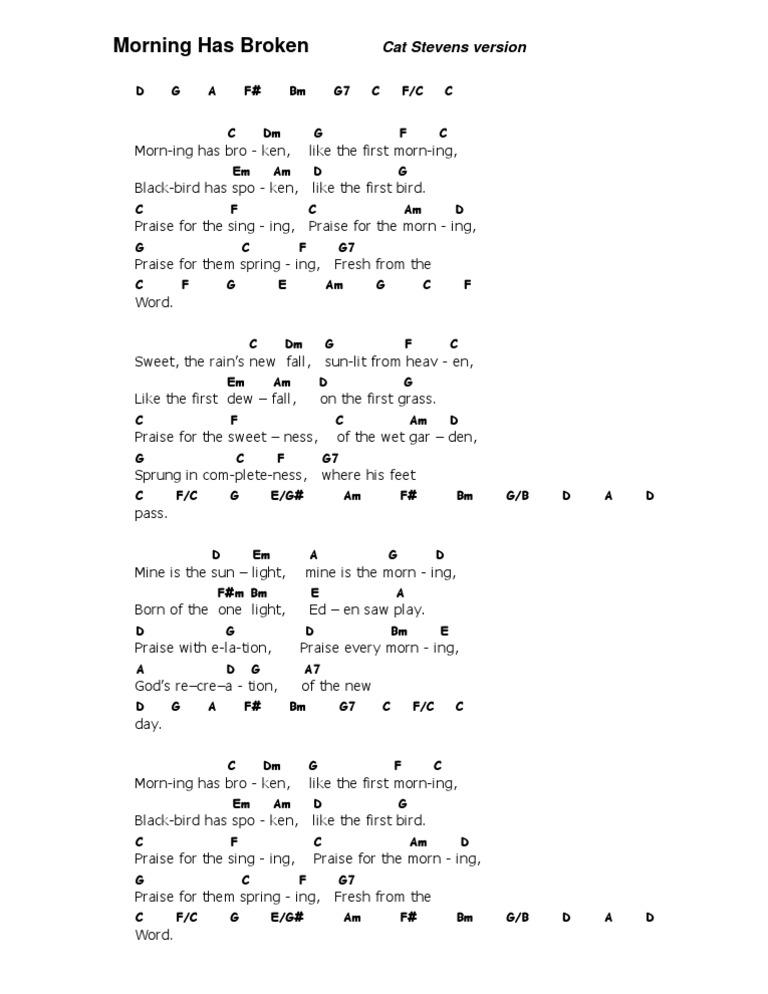 Modern Living On A Prayer Chords Sketch - Guitar Ukulele Piano music ...