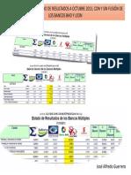 Estados Fusionados BHD y León