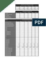 orçamento operacional e orçamento de caixa - parte 4