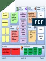 Manuel Pedrouso Business Model Canvas