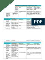 alignment chart1