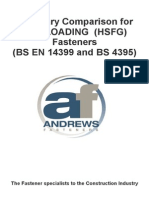 Andrews Fasteners Summary Preload