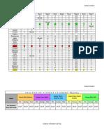 eced429 analysis of student learning amberjordan