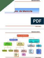 13 Tipos de Memoria