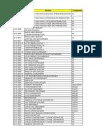 Copy of Equipment List