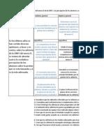 Copia de Matriz de Consistencia Nueva Version 3