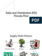 SD Process Flow