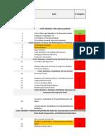 CFA Workplan