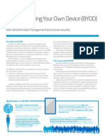 HP THEJournalWhitepaper SimplifyingBYODInEducation