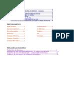Practica 11