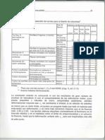 Diseño Estruct. Acero_Miembros en Compresion_Orcar de Buen Lopez de Heredia_2