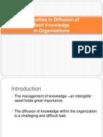 Tacit Knowledge Modified