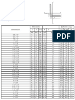 tabla de estructurales Angulo