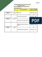 jadual exm