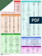 Dot Net Formatting