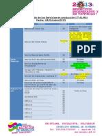 Estado de los Servicios y sistemas en producción IT-ALMA 04-10-2013
