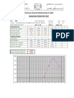 10-Modified Practor DCC Lashkar 28-1-09