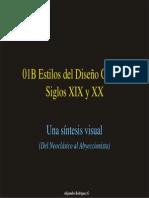 01bestilos Del Diseno Grafico Siglos Xix Xx 110623064126 Phpapp02