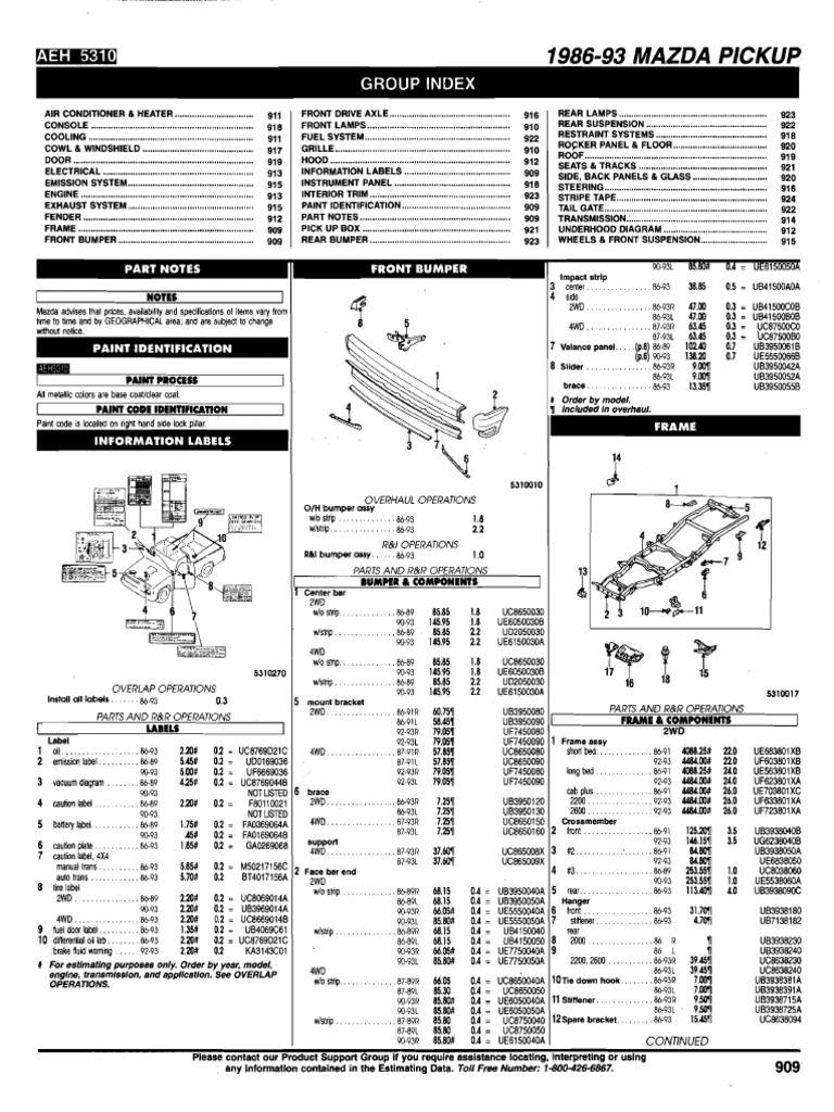 Mazda B2200 Parts List