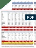 Flux de Trésorerie Sem 1996-2012