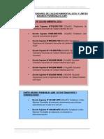 Registro Eca y Lmp Agosto 2012