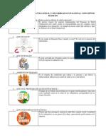 Conceptos Basicos Salud y Seguridad Ocupacional