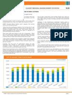 November 2013 Monthly Housing Statistics