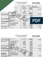 Parkesburg 2014 Draft Budget