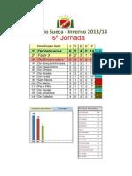 sueca_inv_2013_class_6.pdf