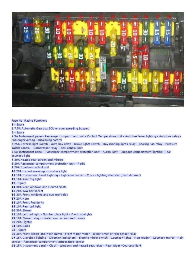 peugeot 306 fuse 2000 VW Beetle Fuse Box Location